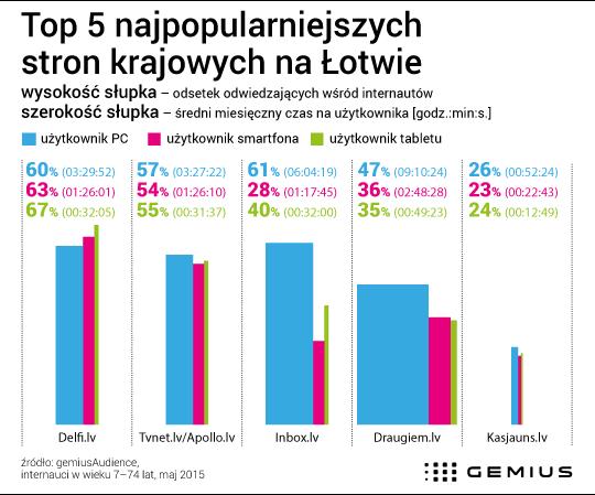 łotewskie agencje randkowe datowanie w memebase kończy się niepowodzeniem